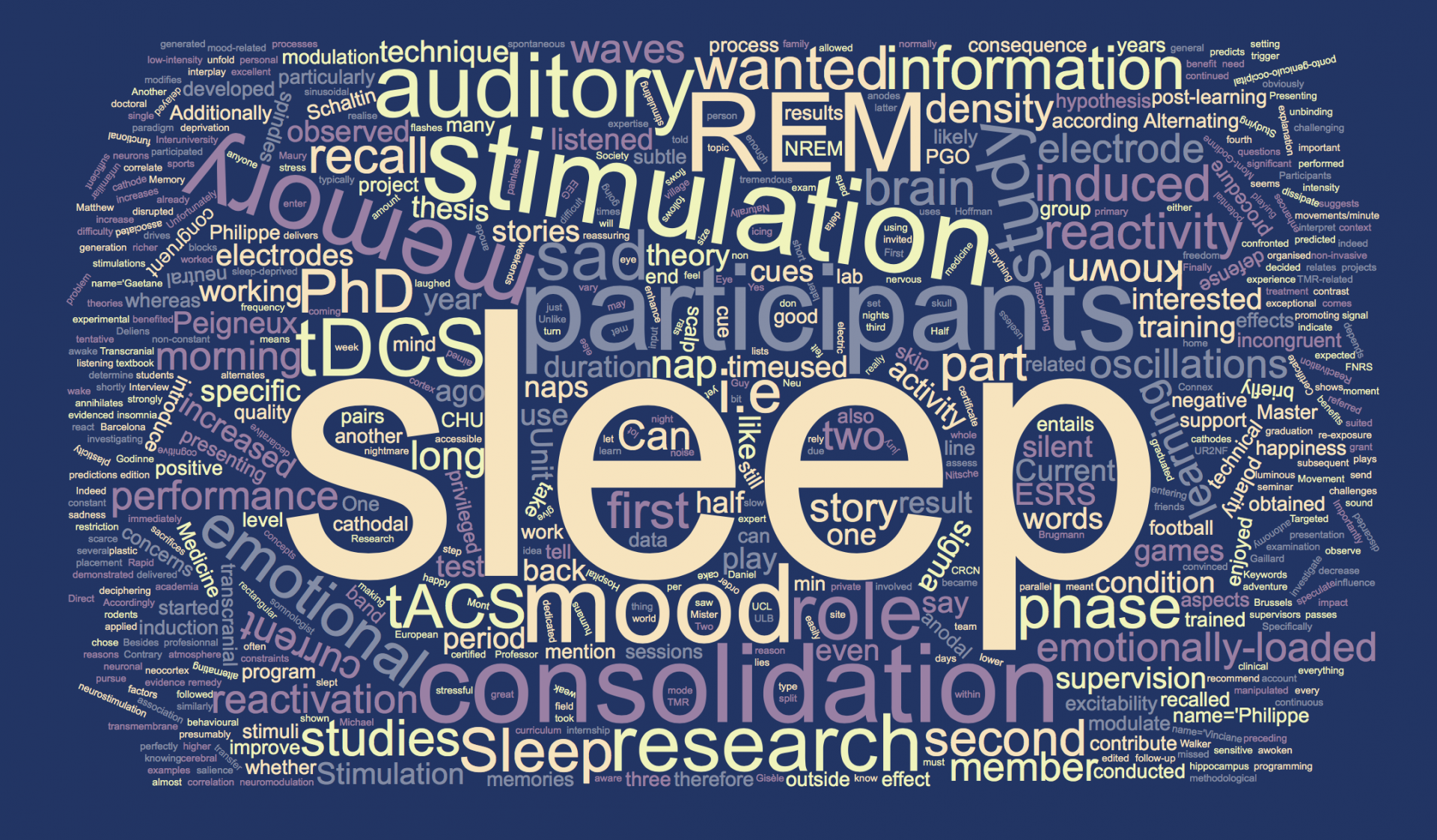 New Special Issue on Sleep and Cognition